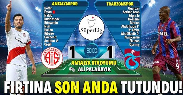 Trabzonspor Antalya'da 1 puana razı!
