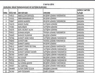 İki yeni kararnameyle ihraç edilenlerin listesi