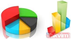 Son seçim anketi! Üç büyük anket şirketi değerlendirdi