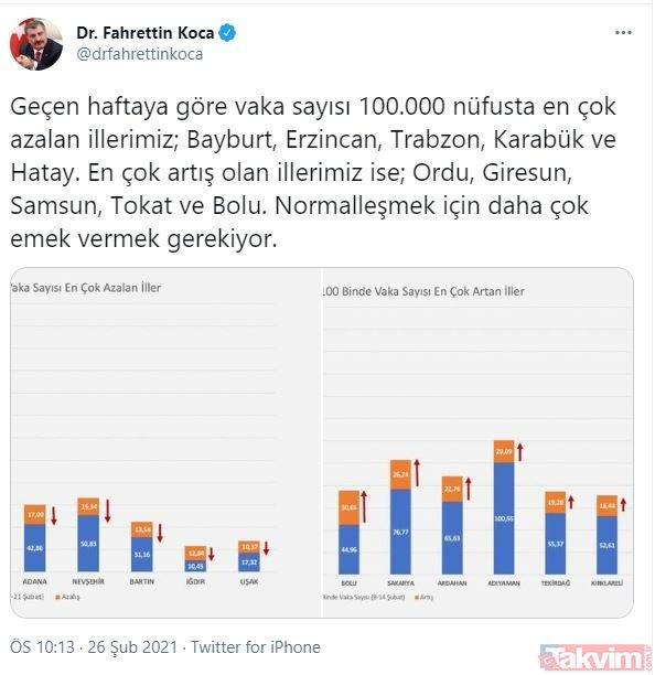 Hangi illerde kısıtlama kalkacak? İstanbul, Ankara ve İzmir'de normalleşme ne zaman olacak? İşte il il o liste...