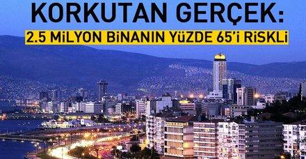 Çevre ve Şehircilik Bakanı Murat Kurum: 2.5 milyon binanın yüzde 65'i riskli