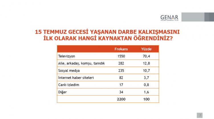Türk halkından darbeci hainlere tokat