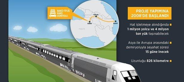 Demir İpek Yolu'nda seferler 30 Ekim'de başlıyor