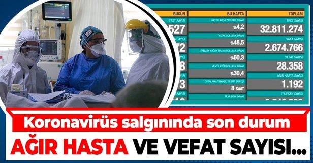 Koronavirüs vaka ve vefat sayılarını açıklandı
