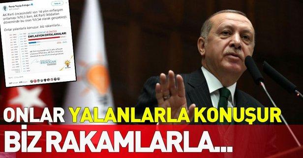 Başkan Erdoğan: Onlar yalanlarla konuşur, biz rakamlarla