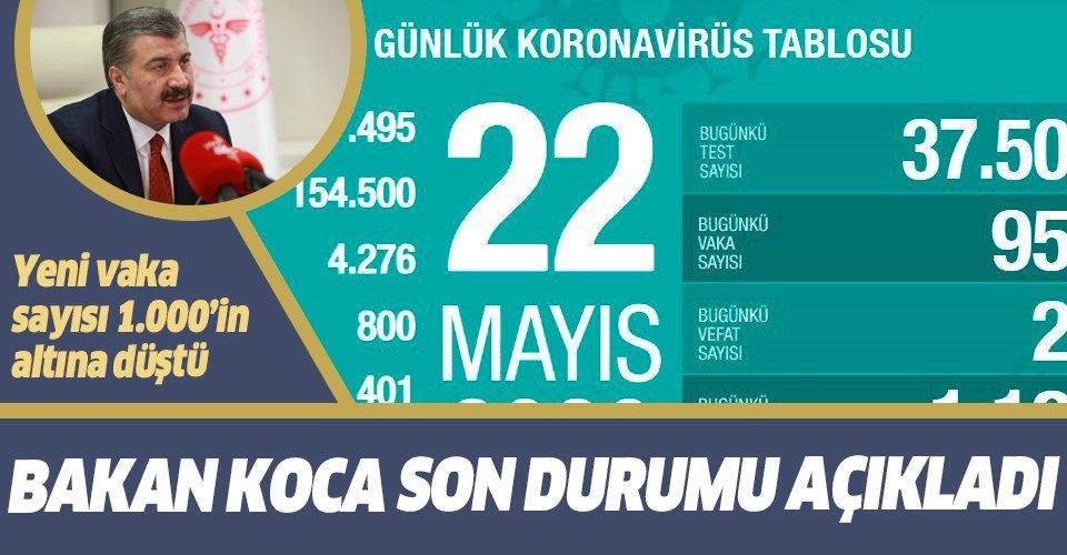 Son dakika: Sağlık Bakanı Fahrettin Koca 22 Mayıs koronavirüs vaka sayılarını açıkladı