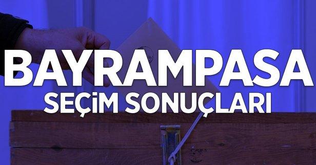 İstanbul Bayrampaşa 2019 yerel seçim sonuçları