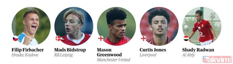 The Guardian, geleceğin yıldızı olmaya aday 60 futbolcuyu açıkladı