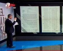 İşte Büyükçekmece'deki skandalın belgeleri