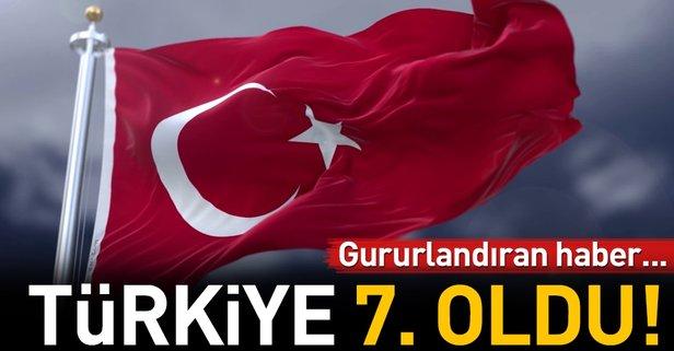 Türkiye kendi helikopterini üretebilen 7'nci ülke oldu