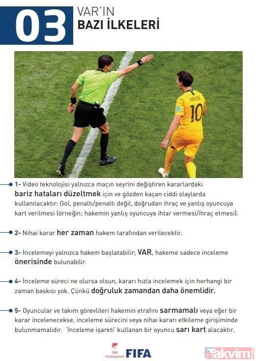 Süper Ligde VAR nasıl kullanılacak? TFF açıkladı