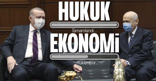 Başkan Erdoğan MHP lideri Bahçeli ile bir araya geldi