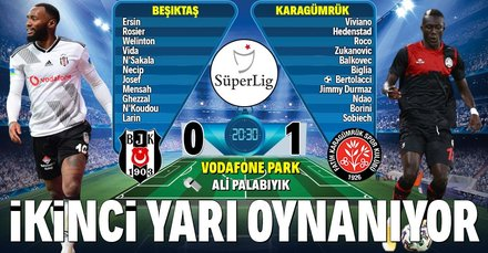 Beşiktaş - Fatih Karagümrük | CANLI