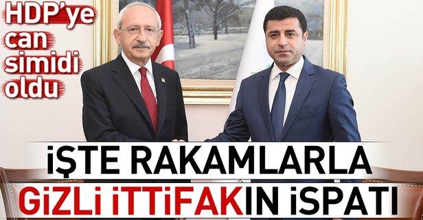 İşte CHP-HDP gizli ittifakının kanıtı