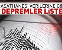 Kandillinin verilerine göre son depremler