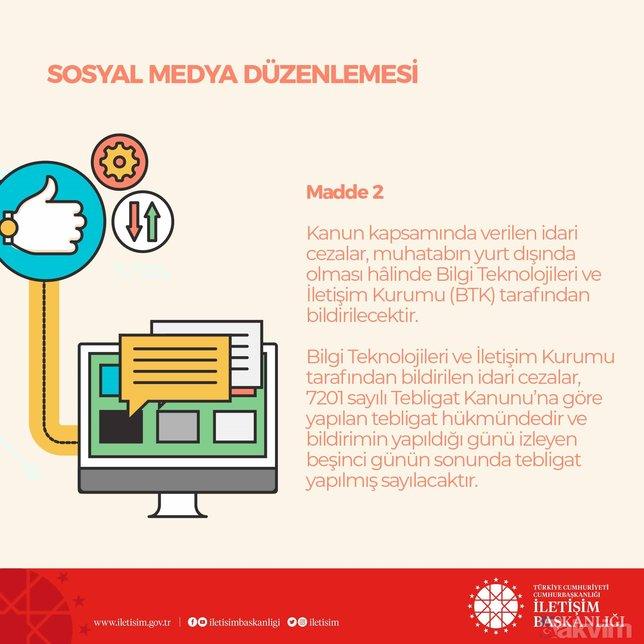 Sosyal Medya Düzenlemesi neleri içeriyor? İletişim Başkanlığı madde madde paylaştı