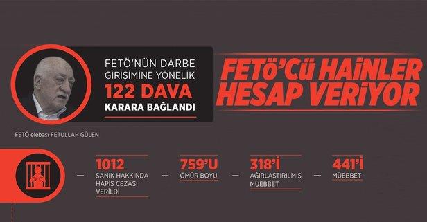 Türk adaleti FETÖ'cülerden hesap soruyor