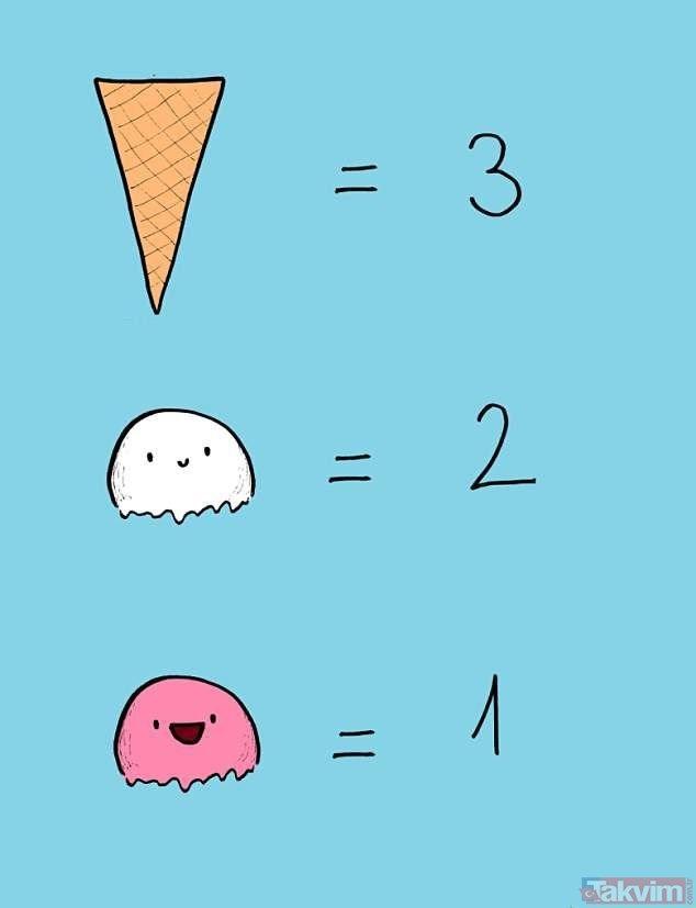 İnternet'te viral olan matematik sorusu (Bu dondurma kaç lira eder?)