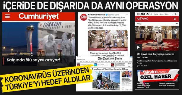 Hepsi Koronavirüs üzerinden Türkiye'yi hedef aldı