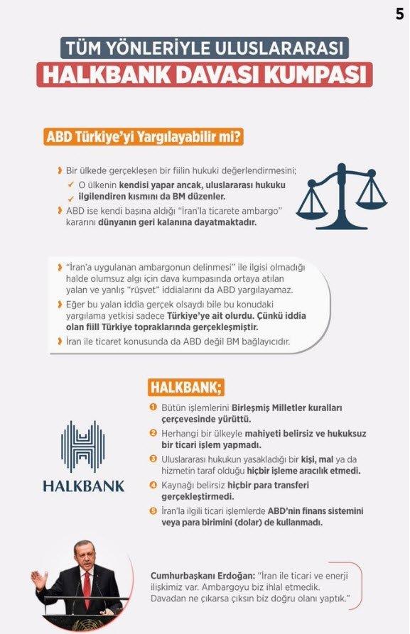 Tüm yönleriyle uluslararası Halkbank davası kumpası
