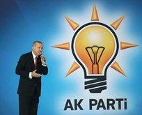Vakit Türkiye vakti