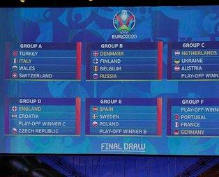 Milli Takımımızın EURO 2020 fikstürü belli oldu