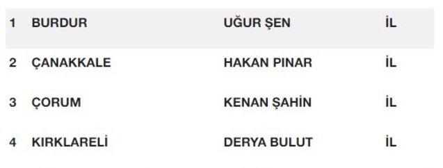 MHP, 200 belediye başkan adayını daha açıkladı! İşte MHP'nin açıkladığı 200 belediye başkan adayı