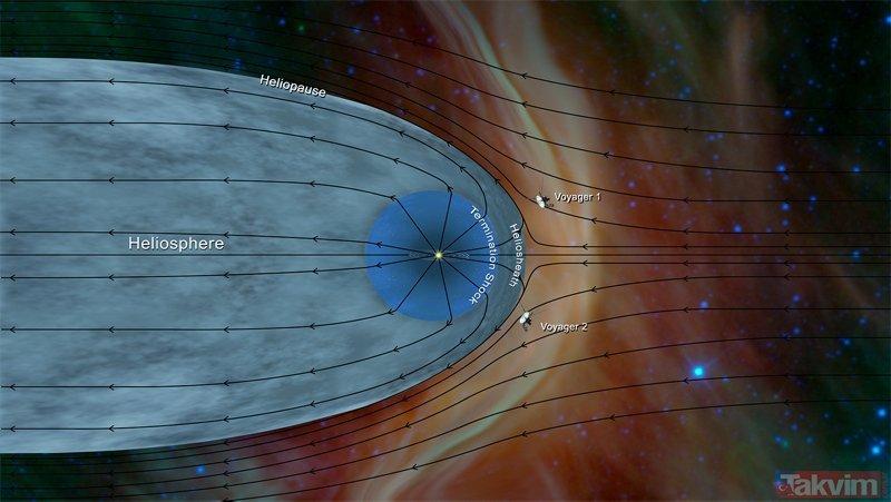 NASA açıkladı: Voyager 2 'yıldızlararası uzay'dan ilk mesajını Dünya'ya gönderdi
