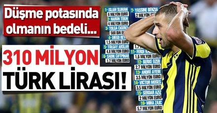 Fenerbahçe göz göre göre ligin dibine sürüklendi!