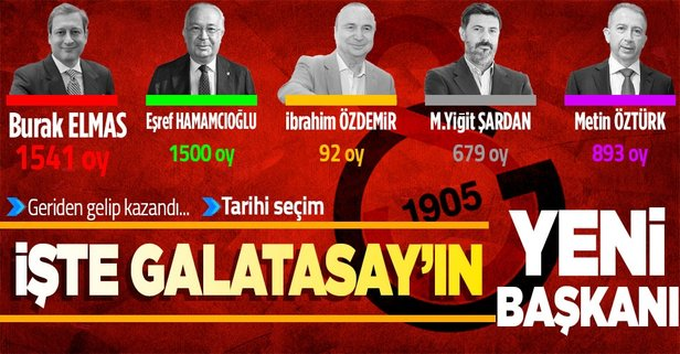 Galatasaray'ın yeni başkanı belli oldu!