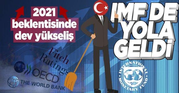 IMF Türkiye'nin büyüme tahminini güncelledi