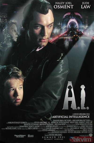 En iyi 100 bilim kurgu filmi