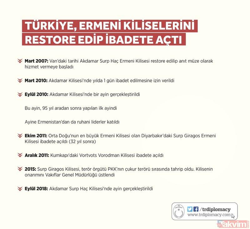İşte Türkiye'nin 1915 olaylarına ilişkin tavrı ve Ermeni meselesi ile ilgili attığı adımlar...