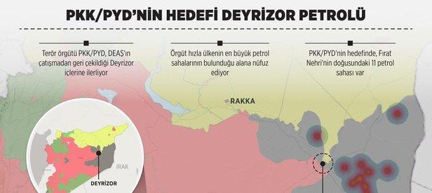 Terör örgütü PKK/PYD'nin hedefi Deyrizor petrolü