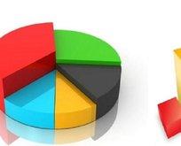 31 Mart 2019 yerel seçimler il il anket sonuçları