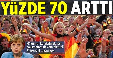 Alman turistlerin tercihi Türkiye