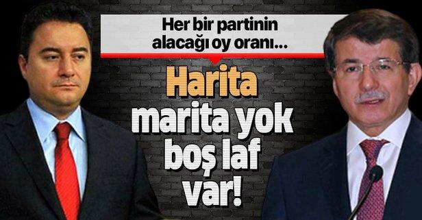 Ali Babacan ve Ahmet Davutoğlu'nun alacağı oy oranı...