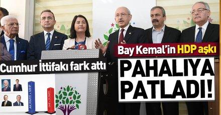 CHP'nin HDP aşkı pahalıya patladı   O illerde Cumhur İttifakı önde!