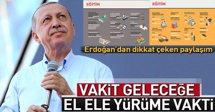 """Erdoğan'dan sosyal medyada """"Eğitim"""" paylaşımı"""