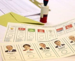 Oy verme işlemi kaçta başlıyor? Saat kaçta oy verebilirim? Oy verme işlemi saat kaça kadar?