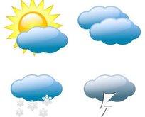 Meteoroloji uyardı! 9 kuvvetinde geliyor