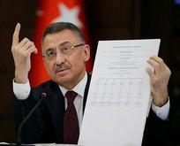 Yeni normalin küresel üretim gücü Türkiye olacak