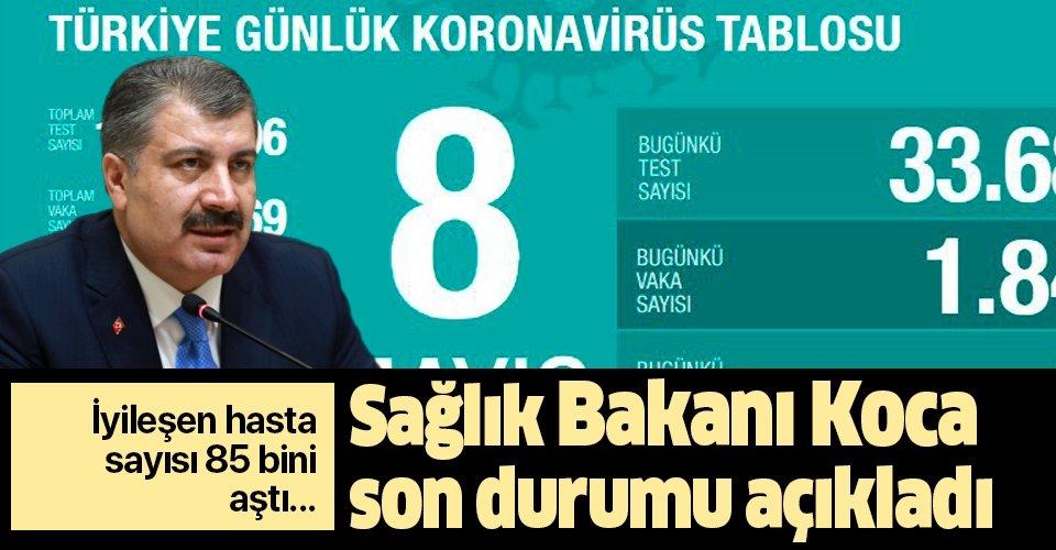 Son dakika: Sağlık Bakanı Fahrettin Koca 8 Mayıs koronavirüs vaka sayılarını açıkladı