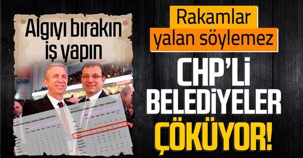 CHP'li belediyeler çöküyor!