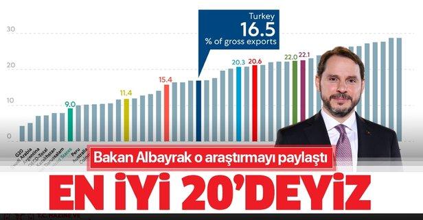 Türkiye en iyi 20'de!