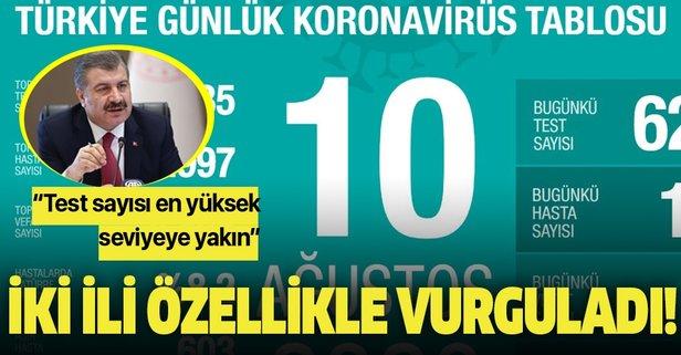Bakan Koca 10 Ağustos koronavirüs vaka sayılarını açıkladı