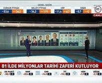 Türkiye'nin kanalı!