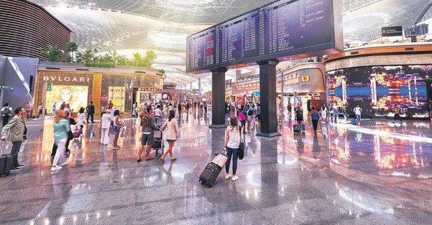 İstanbul Havalimanı'nda yüz okuma sistemiyle yolculuk ve alışveriş dönemi