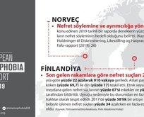 Avrupa'da ürküten İslamofobi raporu!