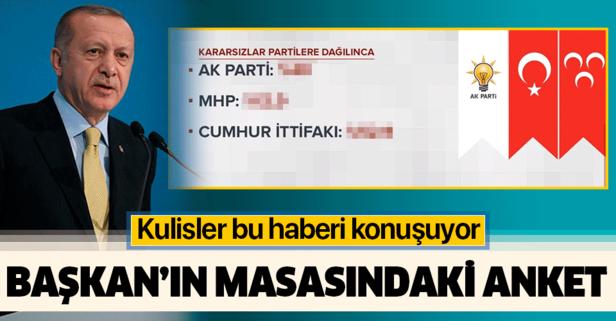Son anket sonuçları açıklandı! Hangi parti önde?